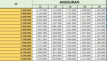 Price List Kredit Yamaha Xabre