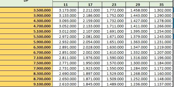 Price List Kredit Yamaha Xabre