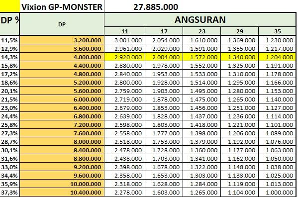 Price List Kredit Yamaha Vixion Monster GP