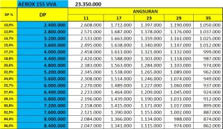 Price List Yamaha Aaerox 155 VVA