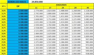 Price List Yamaha Aaerox R 155 VVA