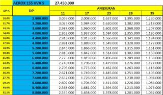 Price List Yamaha Aaerox S 155 VVA