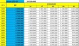 Price List Yamaha Aerox GP Movistar
