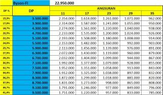 Price List Yamaha Byson FI