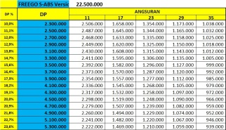 Price List Yamaha Feego S ABS