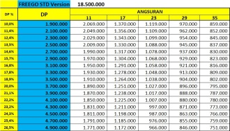 Price List Yamaha Feego