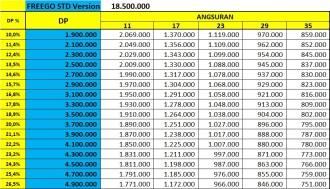 Price List Yamaha Feego