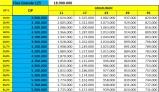 Price List Yamaha Fino Grande 125