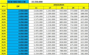 Price List Yamaha Mio M3 125