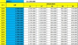 Price List Yamaha Mio S
