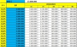 Price List Yamaha Mio Z