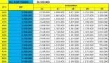Price List Yamaha New Vixion