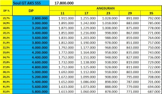 Price List Yamaha Soul GT AKS SSS