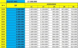 Price List Yamaha Soul GT AKS