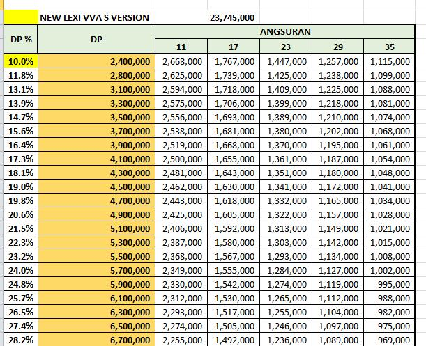 Price List Yamaha Lexi S