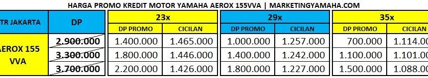 Promo Yamaha Aerox 155vva - Harga Kredit Motor Yamaha