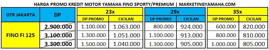 Promo Yamaha Fino FI 125 - Harga Kredit Motor Yamaha