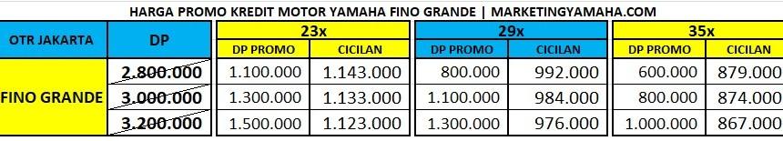 Promo Yamaha Fino Grande - Harga Kredit Motor Yamaha