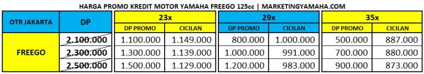 Promo Yamaha Freego - Harga Kredit Motor Yamaha