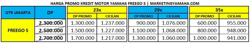 Promo Yamaha Freego S - Harga Kredit Motor Yamaha