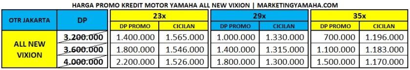 Promo Yamaha Vixion - Harga Kredit Motor Yamaha