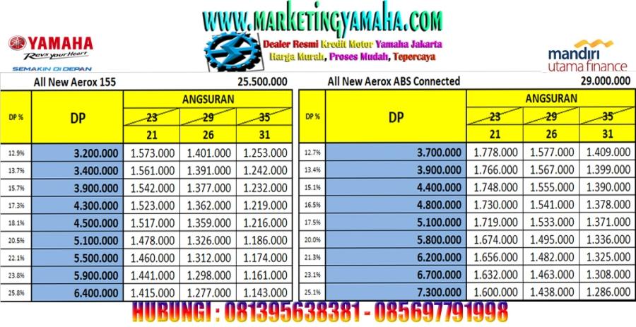 All New Aerox 155 - Potong Tenor 2-4 Bulan