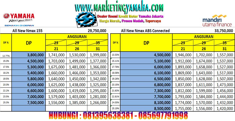 All New Nmax - Potong Tenor 2-4 Bulan