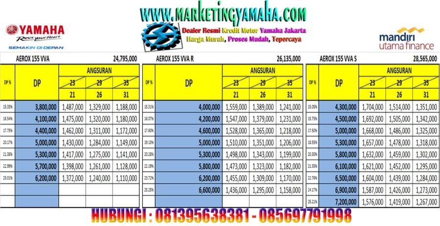 Yamaha Aerox 155 - Potong Tenor 2-4 Bulan
